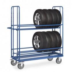 Chariot pour pneumatiques...